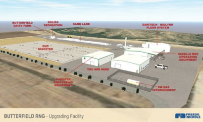 Avolta Breaks Ground On First Of a Series Of Biogas Projects In Arizona
