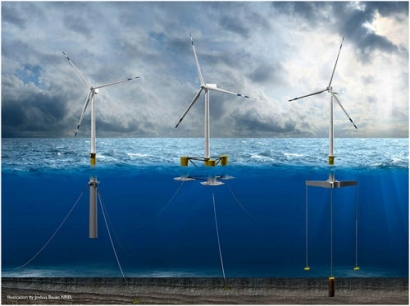 NREL Floats New Offshore Wind Cost Optimization Vision
