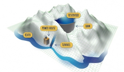 Water Could Be the Solution to the Renewable Energy Storage Challenge