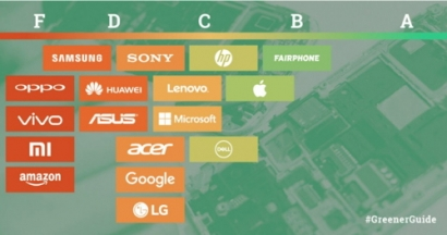 Fairphone, Apple Receive High Marks in Latest Greenpeace Report