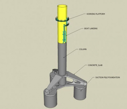 Dutch Company Introduces New Wind Turbine Foundation Concept