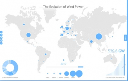 Evolution of Wind Power Interactive Map Released