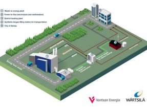 Wärtsilä and Vantaa Energy Partner on Biogas Project in Finland
