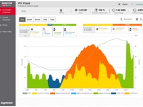 Ingeteam Presents New Platform to Monitor PV Plants and Self-Consumption Systems
