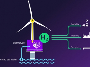 Siemens Gamesa and Siemens Energy to Unlock Potential of Offshore Green Hydrogen Production