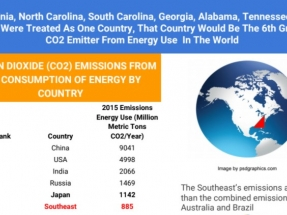 New Report Highlights Importance of US Southern States in Mitigating Climate Change Damage