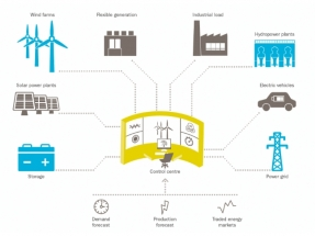 Statkraft and Statera Form Strategic Partnership to Aid in UK's Energy Transition