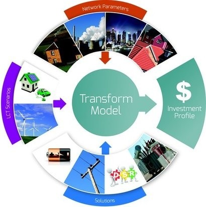 New Zealand chooses Transform Model for low carbon network planning