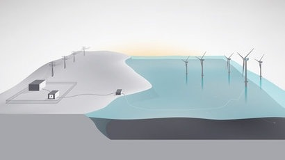 Statoil launches Batwind energy storage solution for offshore wind