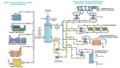Thermal Energy receives $1.82 million order for heat recovery system