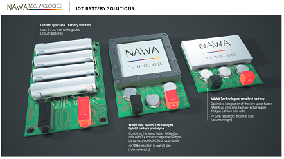 Nawa Technologies says its ultracapacitors will revolutionise the cost, efficiency and capability of IoT devices