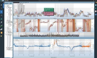 Analyst software tool streamlines wind farm assessment