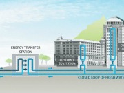SEFA supports Mauritius energy efficiency project