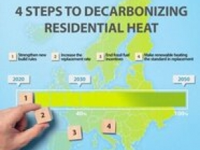 Daikin sets out four steps to decarbonising homes