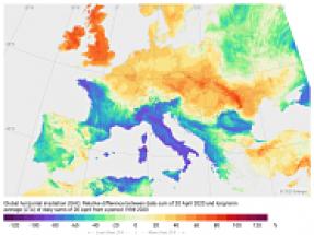 Further European solar records to follow in 2020 says Solargis