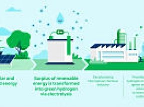 DEME and partners launch large-scale green hydrogen project in Oman