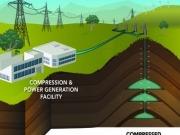 PNNL identifies unique methods for wind power energy storage