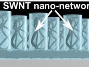 Nano-engineered composites promise solar efficiency boost finds Swedish university