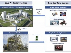 EPA approves pathway for Isobutanol as an advanced biofuel