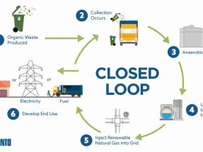 Toronto: La ciudad en donde reina el biogás a partir de sus residuos