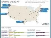 Report ranks US cities