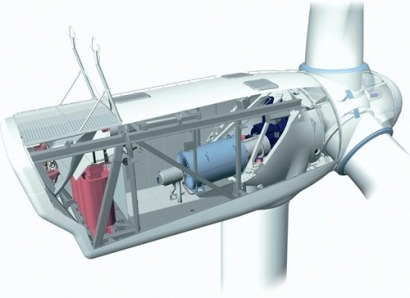 Wind industry faces challenge of finding light, cost-efficient drivetrains for next gen turbines