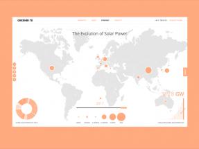 ¿Qué ha sucedido con la energía solar en los últimos doces meses en el mundo?