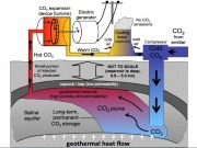 University spinoff does geothermal with a carbon sequestration twist