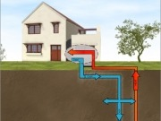1 million ground-source heat pumps installed across Europe