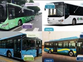 Buenos Aires: Por primera vez habrá transporte público eléctrico en la capital del país