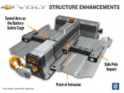GM announces safety improvements to hybrid Chevy Volt