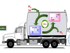 University of Southern California Chemists develop climate-friendly hydrogen storage