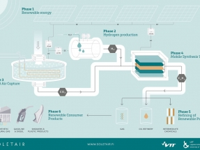 Soletaire demo plant produces renewable fuel from carbon dioxide captured from the air